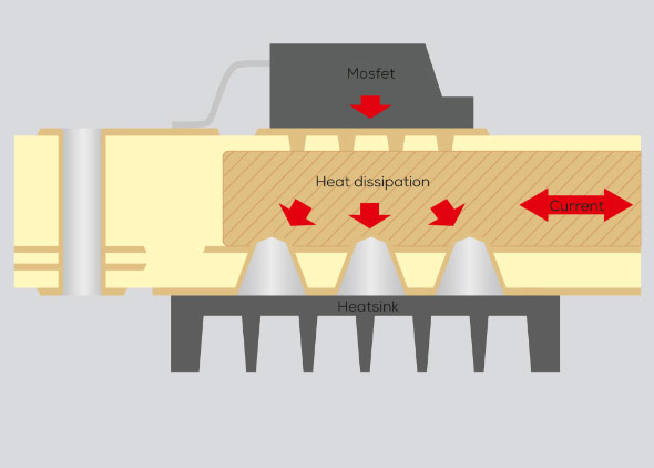 Graphic of a PCB for power electronics