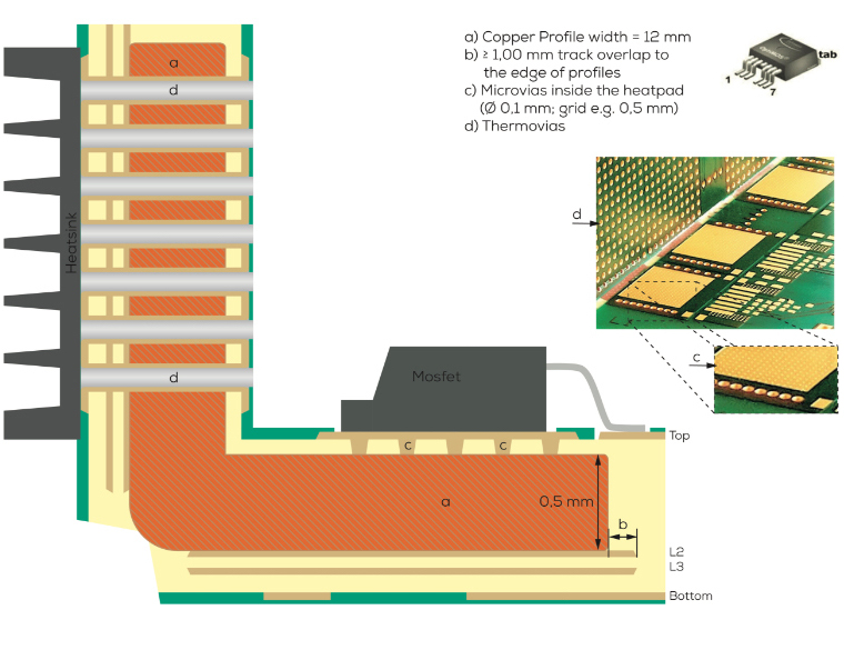 Graphic of a pcb for TO263 casing